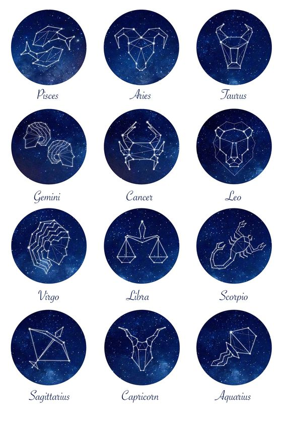 Astrology LOVE-MATCH: Which Sun-Signs are You Most Likely To