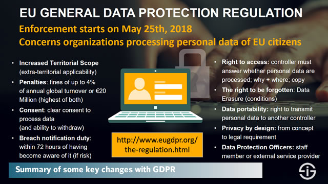 Gdpr Crib Sheet Yes It Affects You Virily