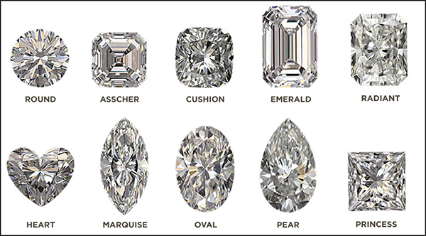Diamond Cuts And Shapes Different Types Of Diamond Virily