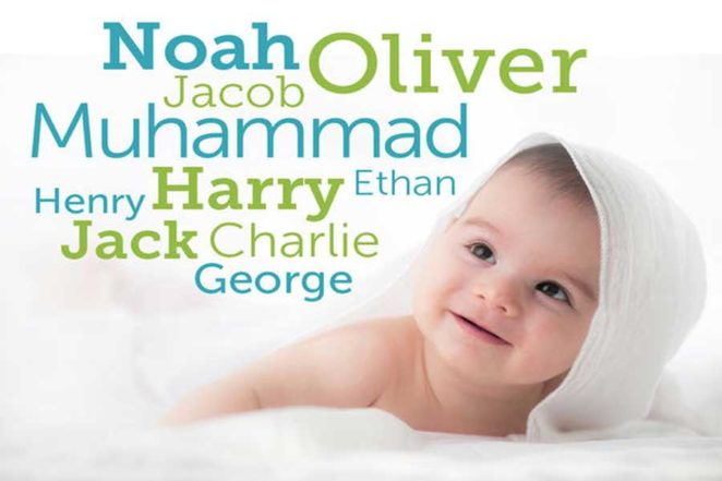 Mohammed is declared the most popular children's name in ...